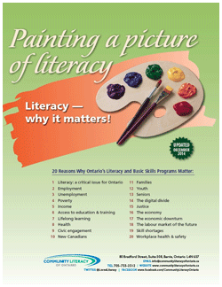 Painting-Literacy